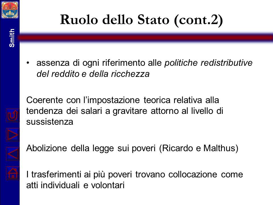 Ruolo dello Stato (cont.2) assenza di ogni riferimento alle politiche redistributive del reddito e della ricchezza Coerente con l'impostazione teorica