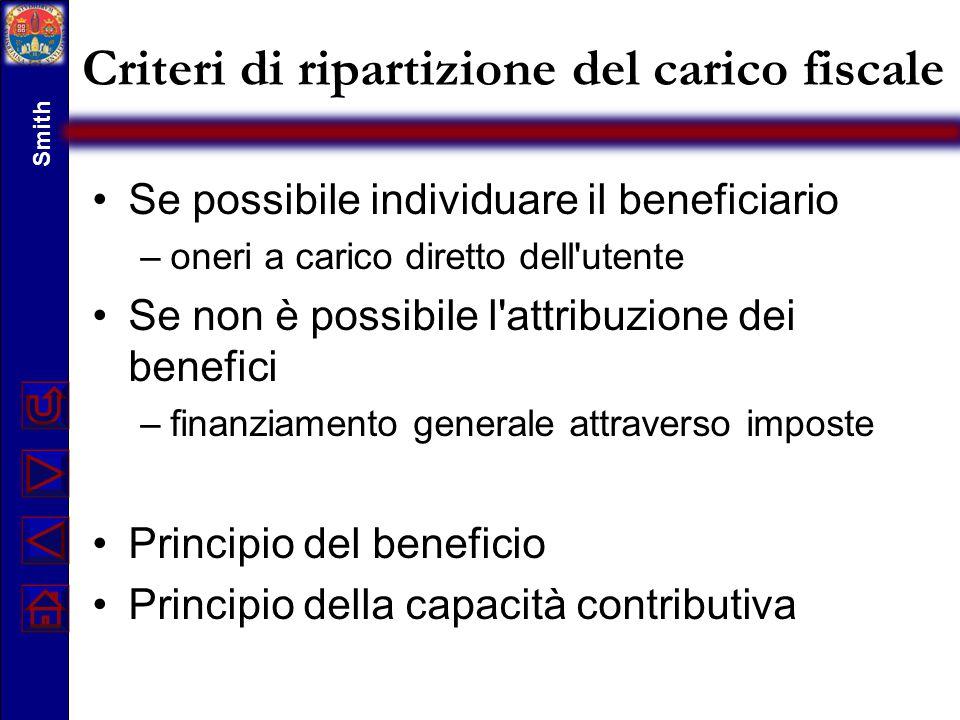 Criteri di ripartizione del carico fiscale Se possibile individuare il beneficiario –oneri a carico diretto dell'utente Se non è possibile l'attribuzi