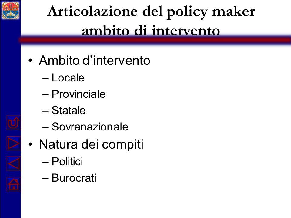Articolazione del policy maker ambito di intervento Ambito d'intervento –Locale –Provinciale –Statale –Sovranazionale Natura dei compiti –Politici –Bu