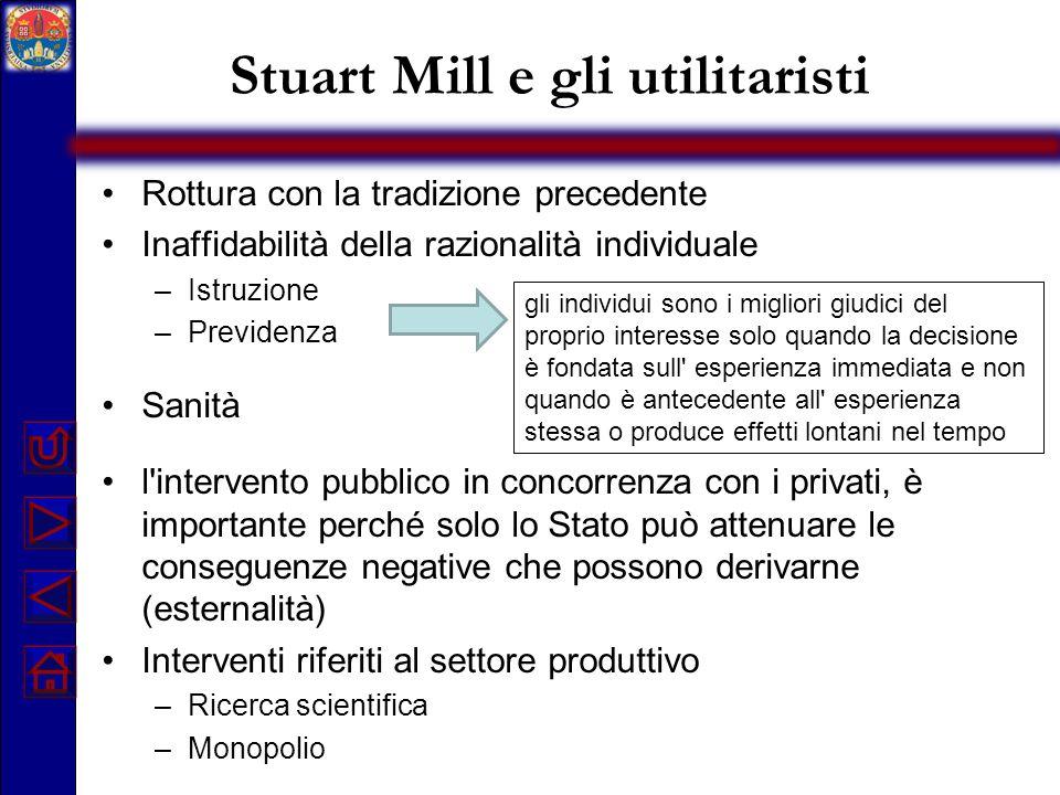 Stuart Mill e gli utilitaristi Rottura con la tradizione precedente Inaffidabilità della razionalità individuale –Istruzione –Previdenza Sanità l'inte
