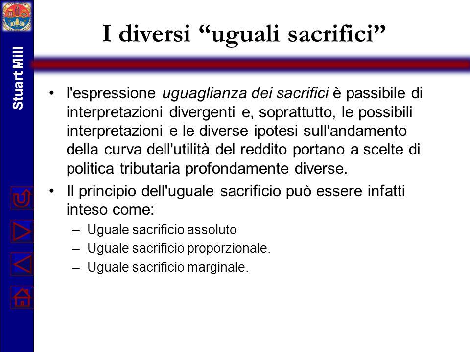 """I diversi """"uguali sacrifici"""" l'espressione uguaglianza dei sacrifici è passibile di interpretazioni divergenti e, soprattutto, le possibili interpreta"""
