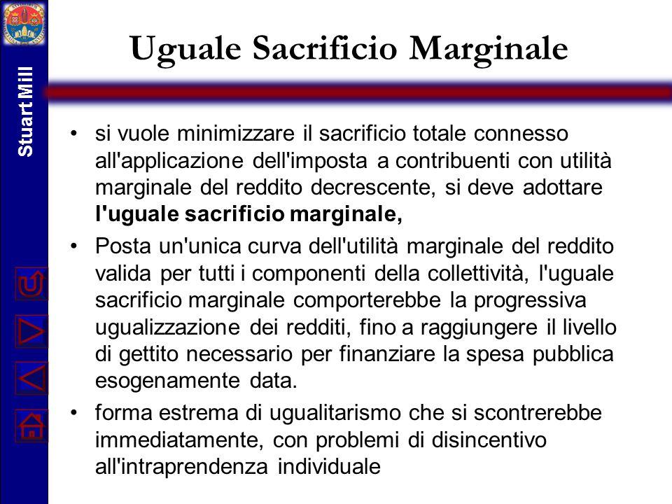 Uguale Sacrificio Marginale si vuole minimizzare il sacrificio totale connesso all'applicazione dell'imposta a contribuenti con utilità marginale del