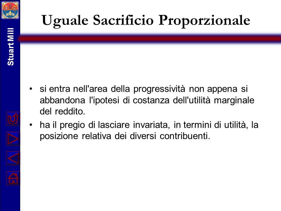 Uguale Sacrificio Proporzionale si entra nell'area della progressività non appena si abbandona l'ipotesi di costanza dell'utilità marginale del reddit