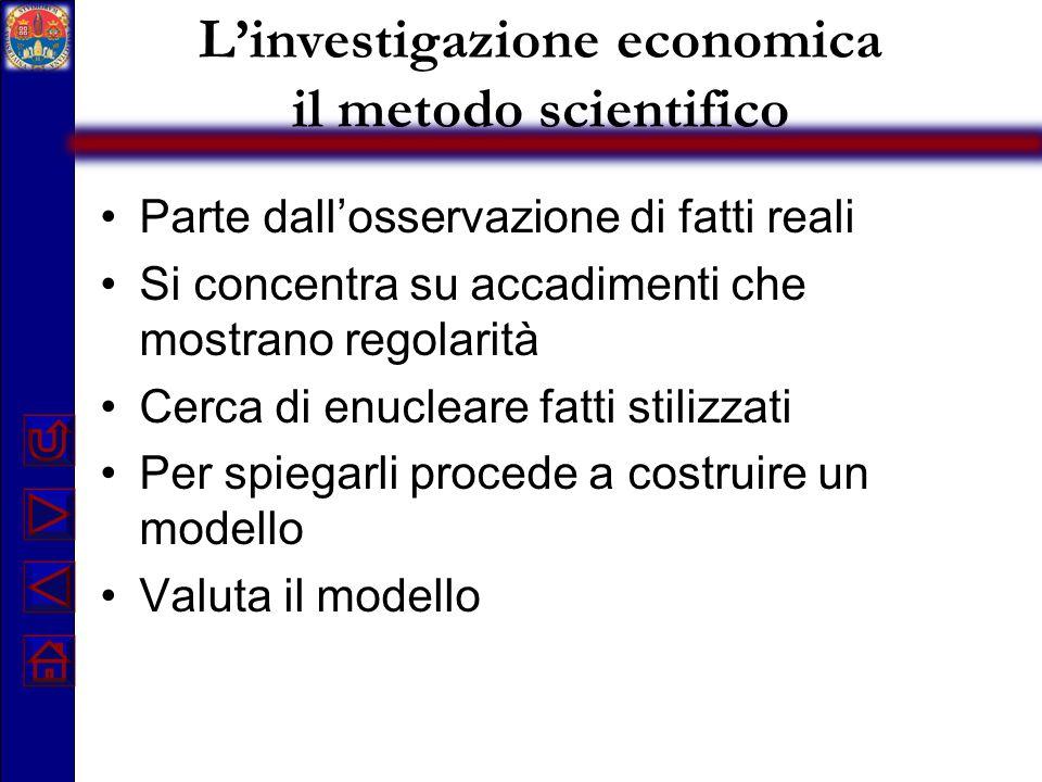 L'investigazione economica il metodo scientifico Parte dall'osservazione di fatti reali Si concentra su accadimenti che mostrano regolarità Cerca di e