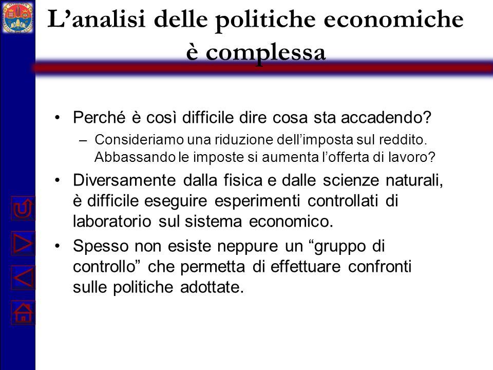 L'analisi delle politiche economiche è complessa Perché è così difficile dire cosa sta accadendo? –Consideriamo una riduzione dell'imposta sul reddito