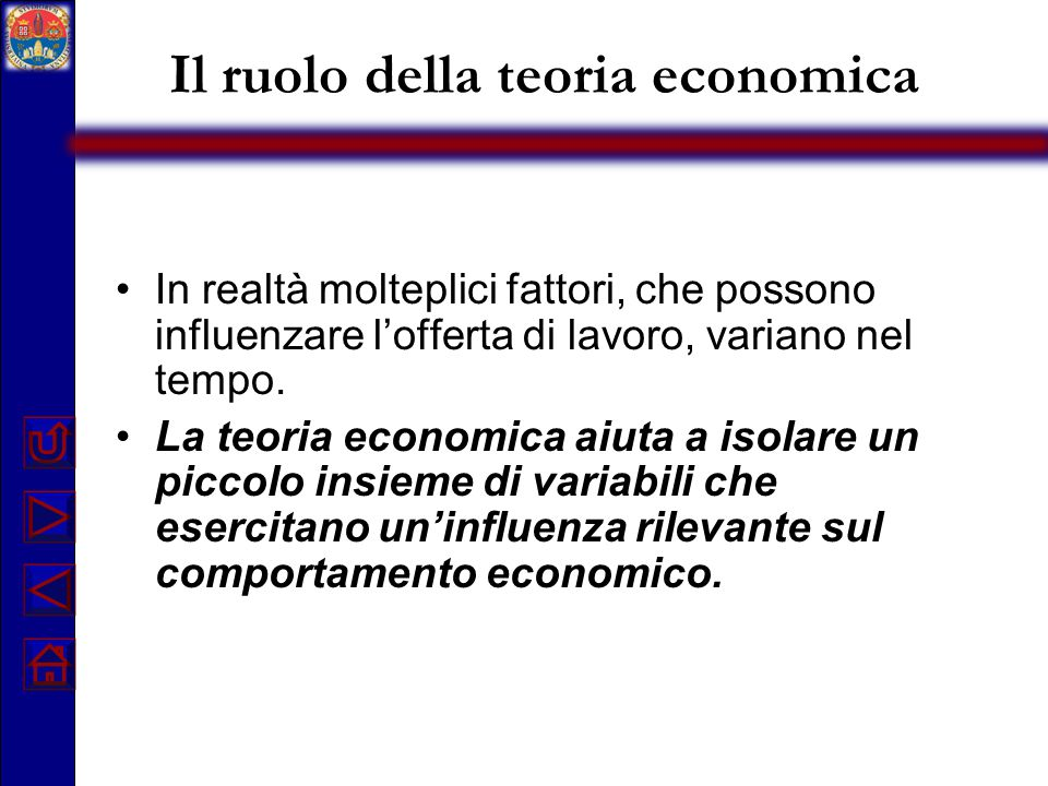 Il ruolo della teoria economica La teoria suggerisce che gli individui massimizzano l'utilità (in modo razionale) – tenendo conto di fattori quali il proprio salario.