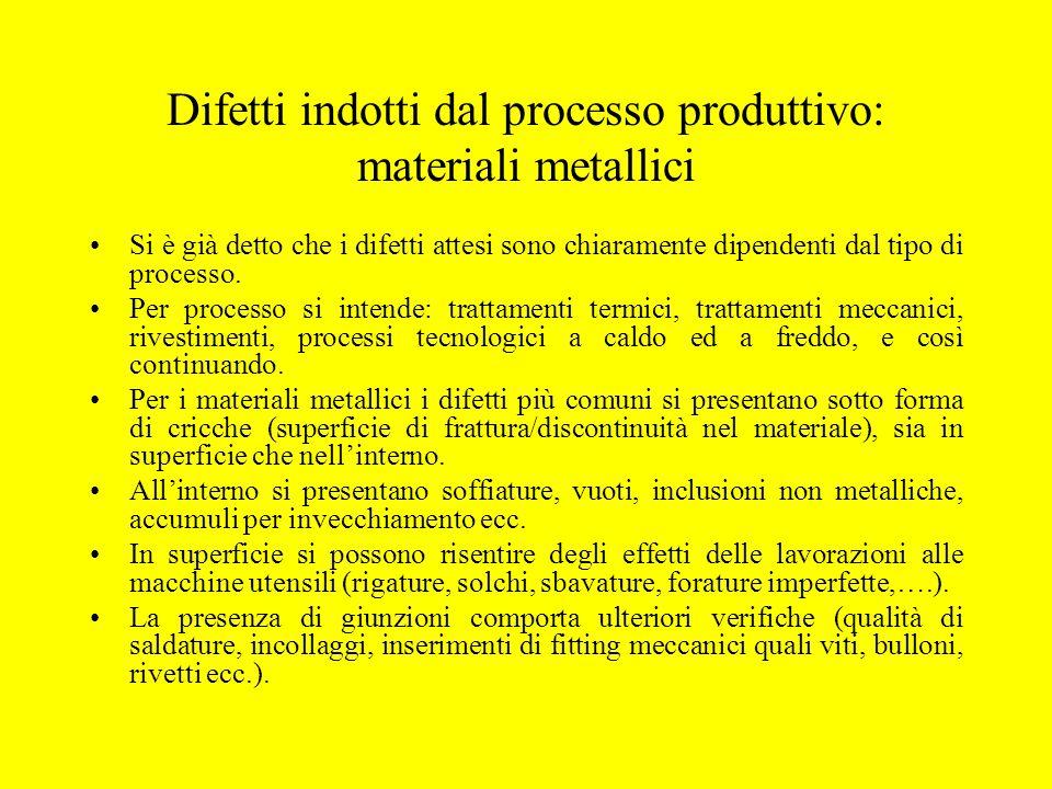 Difetti indotti dal processo produttivo: materiali metallici Si è già detto che i difetti attesi sono chiaramente dipendenti dal tipo di processo. Per