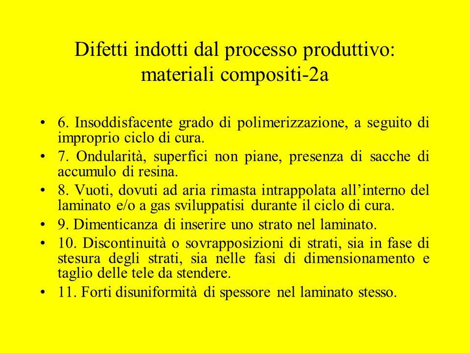 Difetti indotti dal processo produttivo: materiali compositi-2a 6. Insoddisfacente grado di polimerizzazione, a seguito di improprio ciclo di cura. 7.