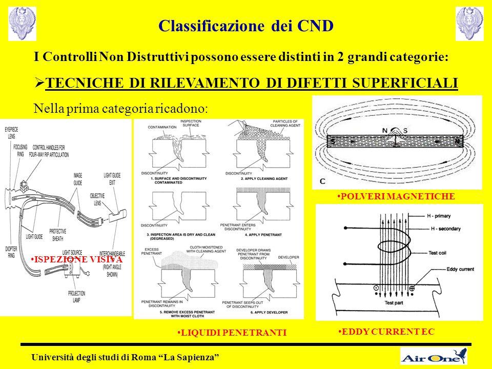 """Classificazione dei CND Università degli studi di Roma """"La Sapienza"""" I Controlli Non Distruttivi possono essere distinti in 2 grandi categorie:  TECN"""