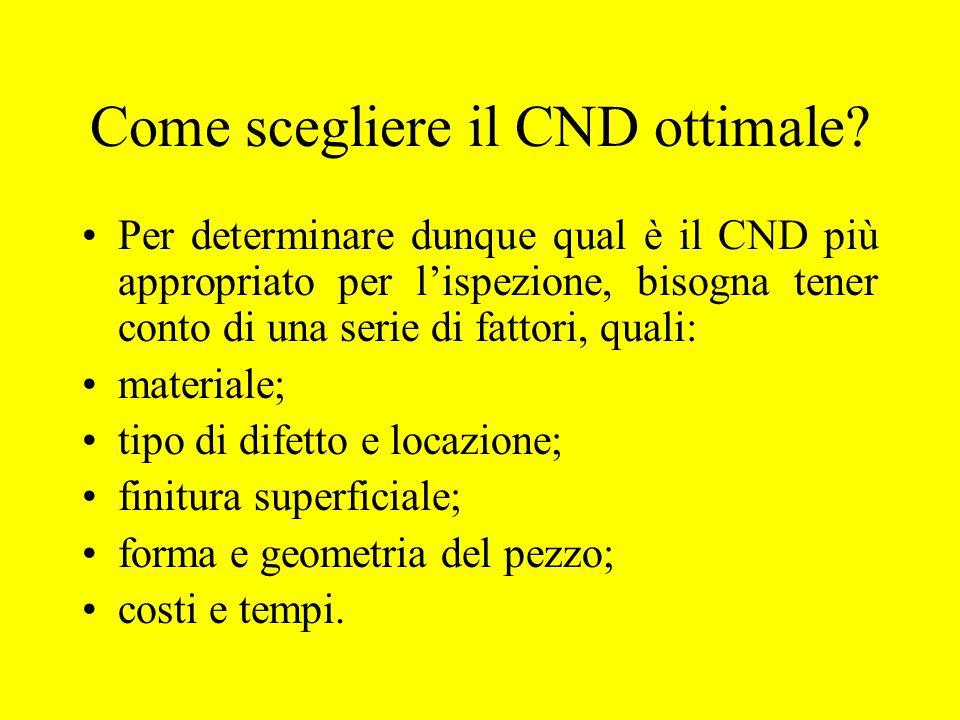Come scegliere il CND ottimale? Per determinare dunque qual è il CND più appropriato per l'ispezione, bisogna tener conto di una serie di fattori, qua