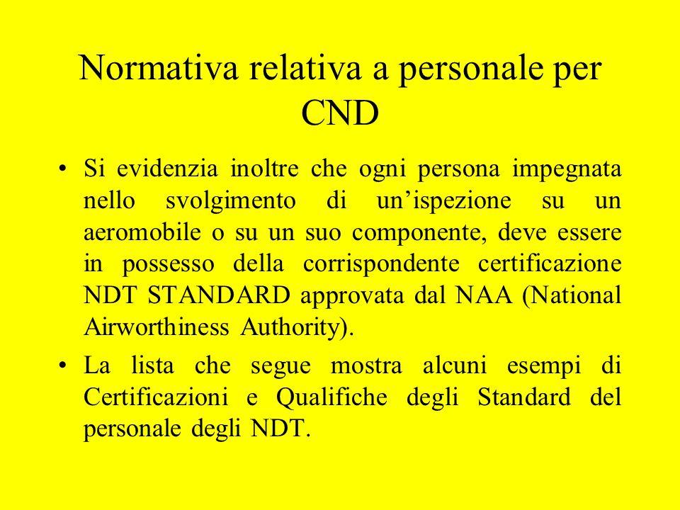 Normativa relativa a personale per CND Si evidenzia inoltre che ogni persona impegnata nello svolgimento di un'ispezione su un aeromobile o su un suo