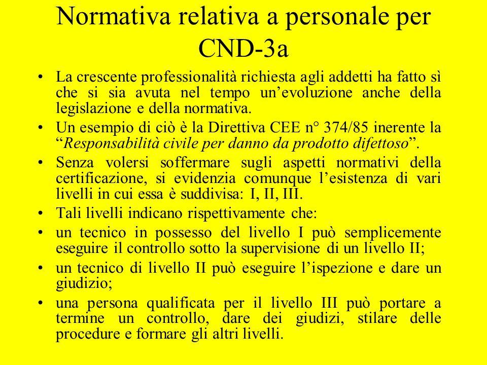 Normativa relativa a personale per CND-3a La crescente professionalità richiesta agli addetti ha fatto sì che si sia avuta nel tempo un'evoluzione anc
