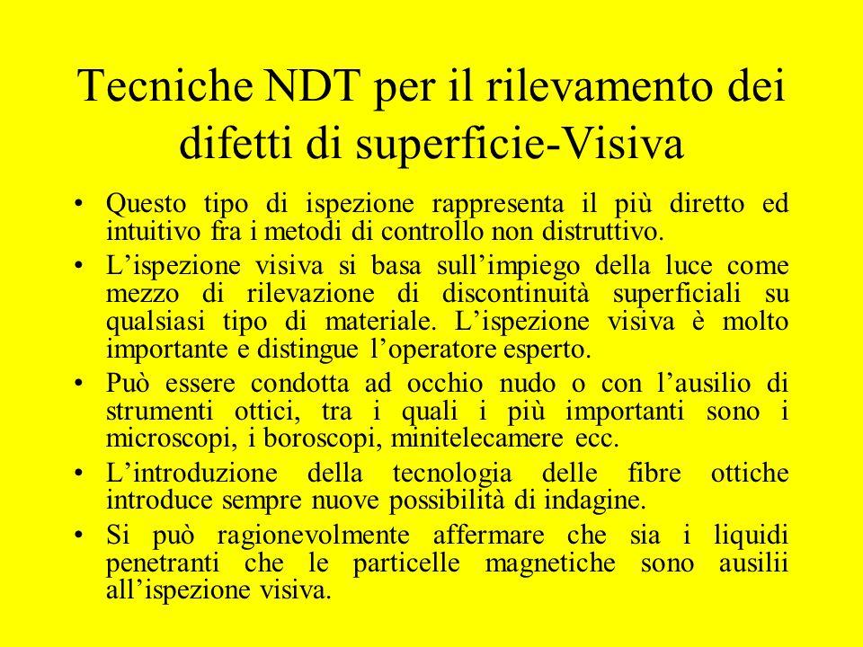Tecniche NDT per il rilevamento dei difetti di superficie-Visiva Questo tipo di ispezione rappresenta il più diretto ed intuitivo fra i metodi di cont