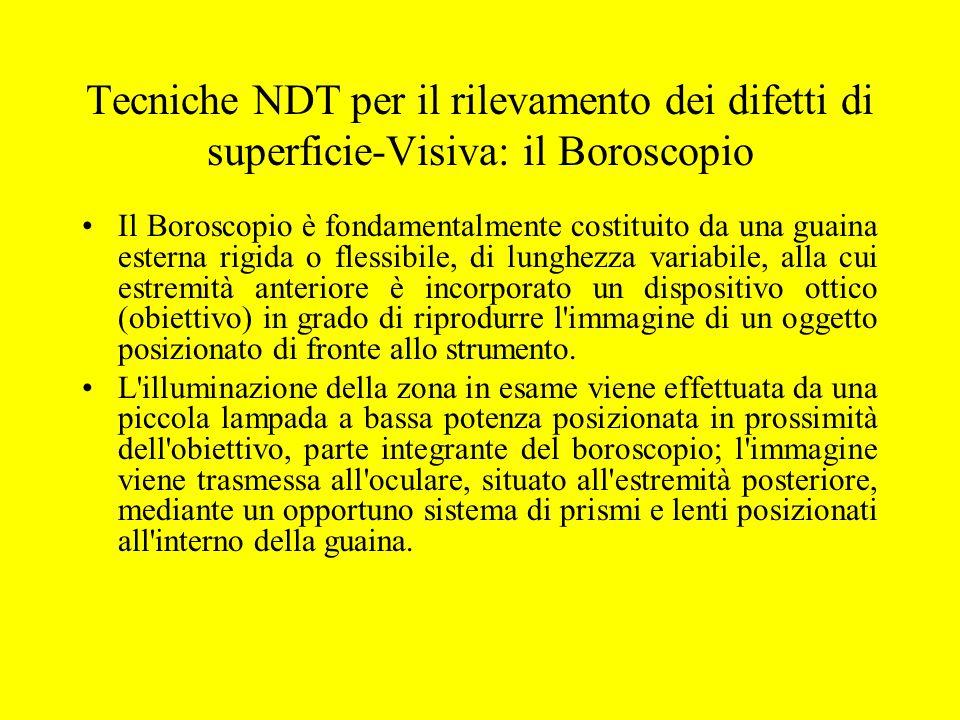 Tecniche NDT per il rilevamento dei difetti di superficie-Visiva: il Boroscopio Il Boroscopio è fondamentalmente costituito da una guaina esterna rigi
