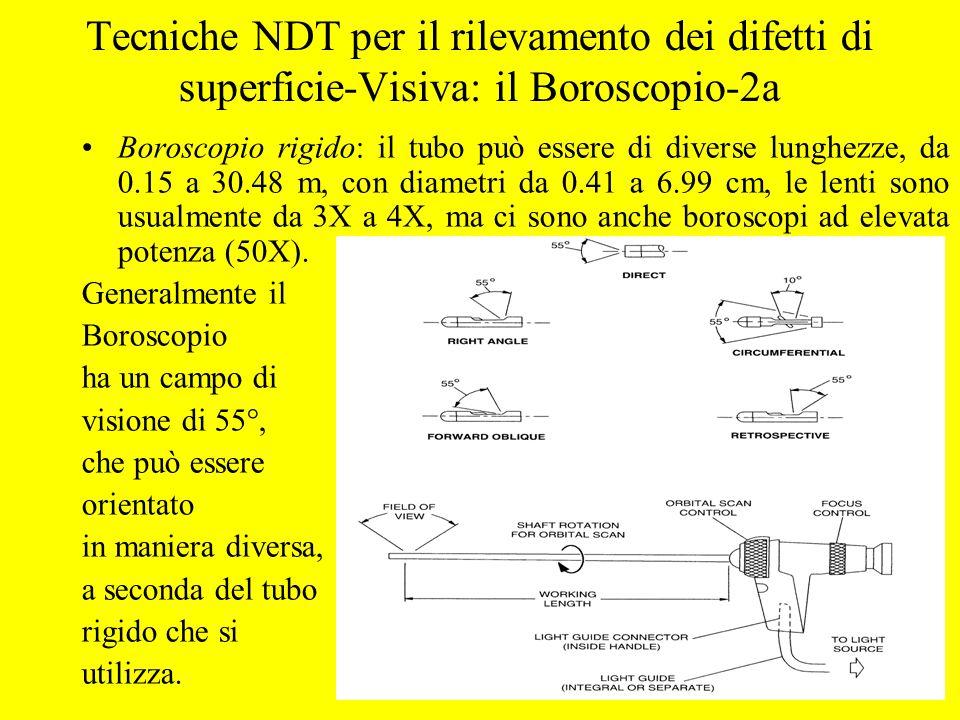 Tecniche NDT per il rilevamento dei difetti di superficie-Visiva: il Boroscopio-2a Boroscopio rigido: il tubo può essere di diverse lunghezze, da 0.15