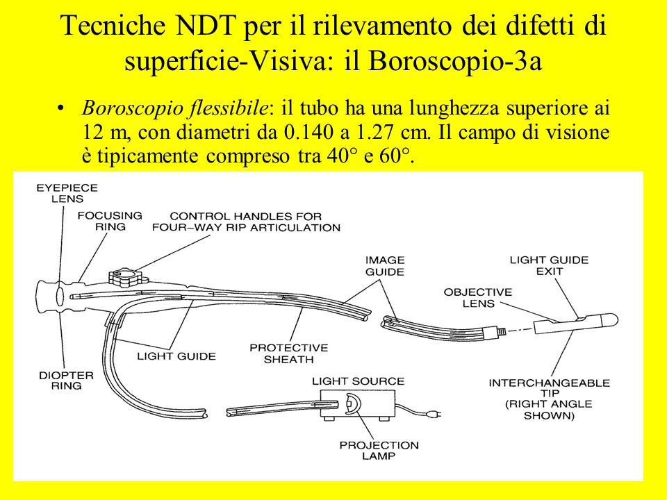 Tecniche NDT per il rilevamento dei difetti di superficie-Visiva: il Boroscopio-3a Boroscopio flessibile: il tubo ha una lunghezza superiore ai 12 m,