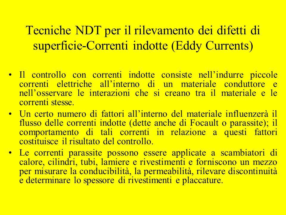 Tecniche NDT per il rilevamento dei difetti di superficie-Correnti indotte (Eddy Currents) Il controllo con correnti indotte consiste nell'indurre pic