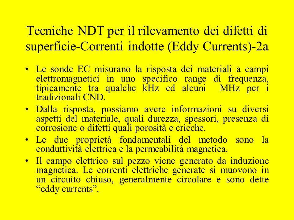 Tecniche NDT per il rilevamento dei difetti di superficie-Correnti indotte (Eddy Currents)-2a Le sonde EC misurano la risposta dei materiali a campi e