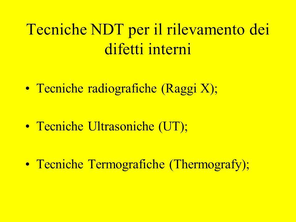 Tecniche NDT per il rilevamento dei difetti interni Tecniche radiografiche (Raggi X); Tecniche Ultrasoniche (UT); Tecniche Termografiche (Thermografy)