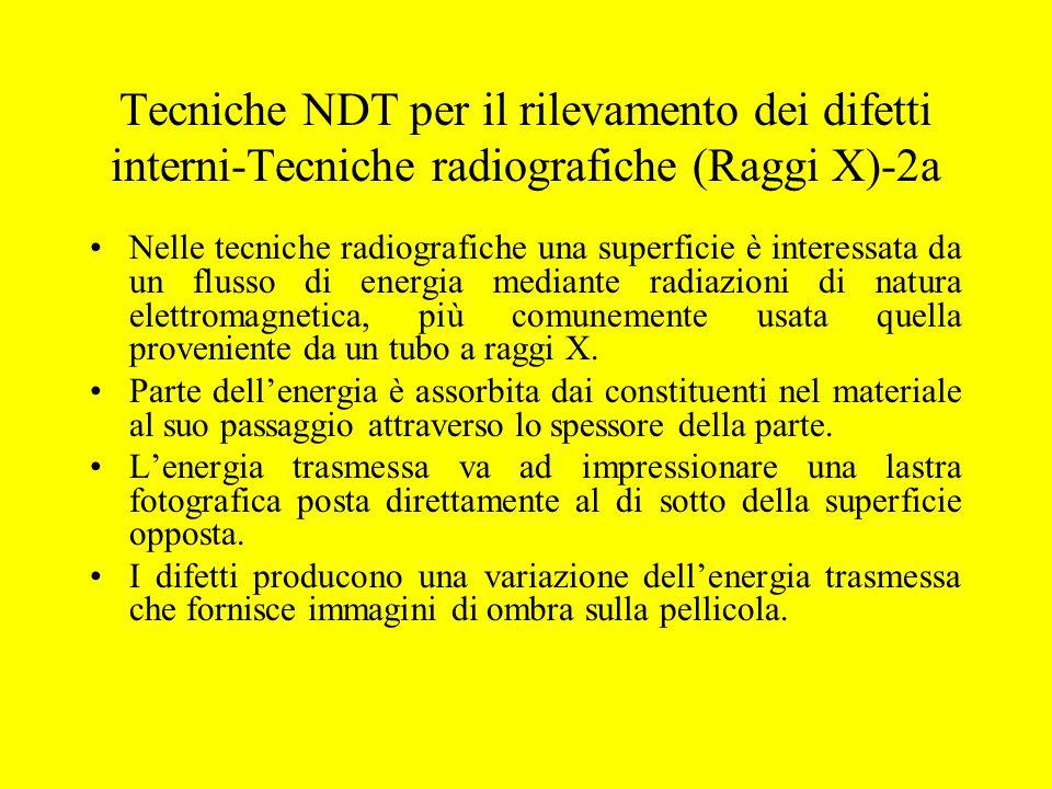 Tecniche NDT per il rilevamento dei difetti interni-Tecniche radiografiche (Raggi X)-2a Nelle tecniche radiografiche una superficie è interessata da u