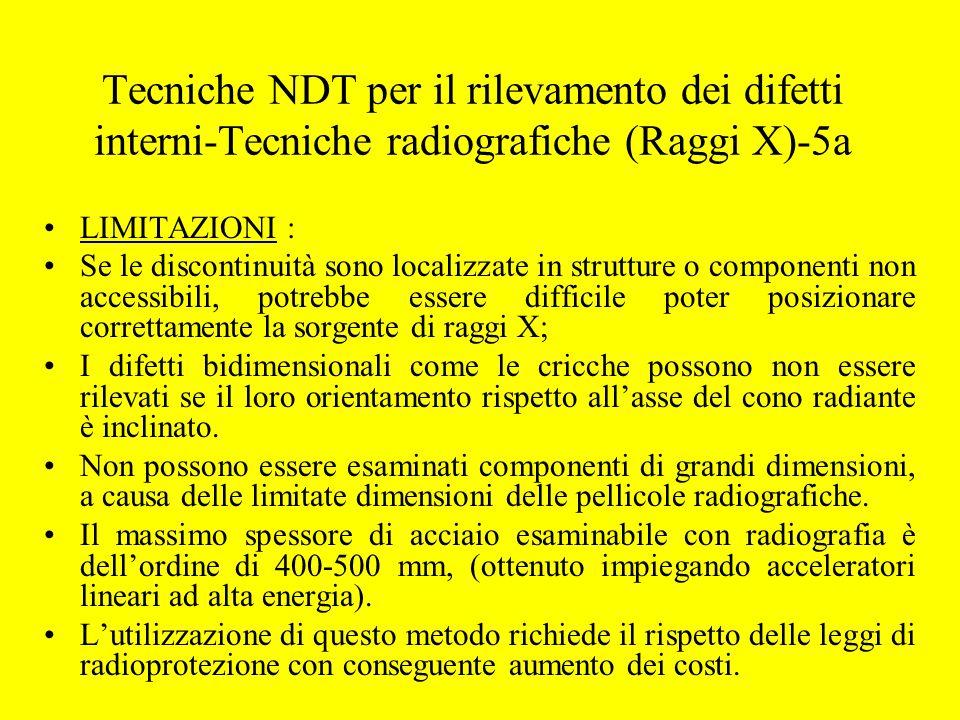Tecniche NDT per il rilevamento dei difetti interni-Tecniche radiografiche (Raggi X)-5a LIMITAZIONI : Se le discontinuità sono localizzate in struttur
