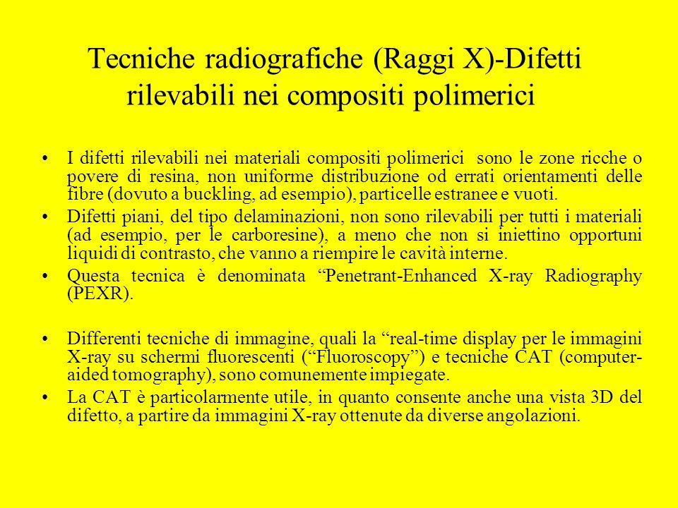 Tecniche radiografiche (Raggi X)-Difetti rilevabili nei compositi polimerici I difetti rilevabili nei materiali compositi polimerici sono le zone ricc