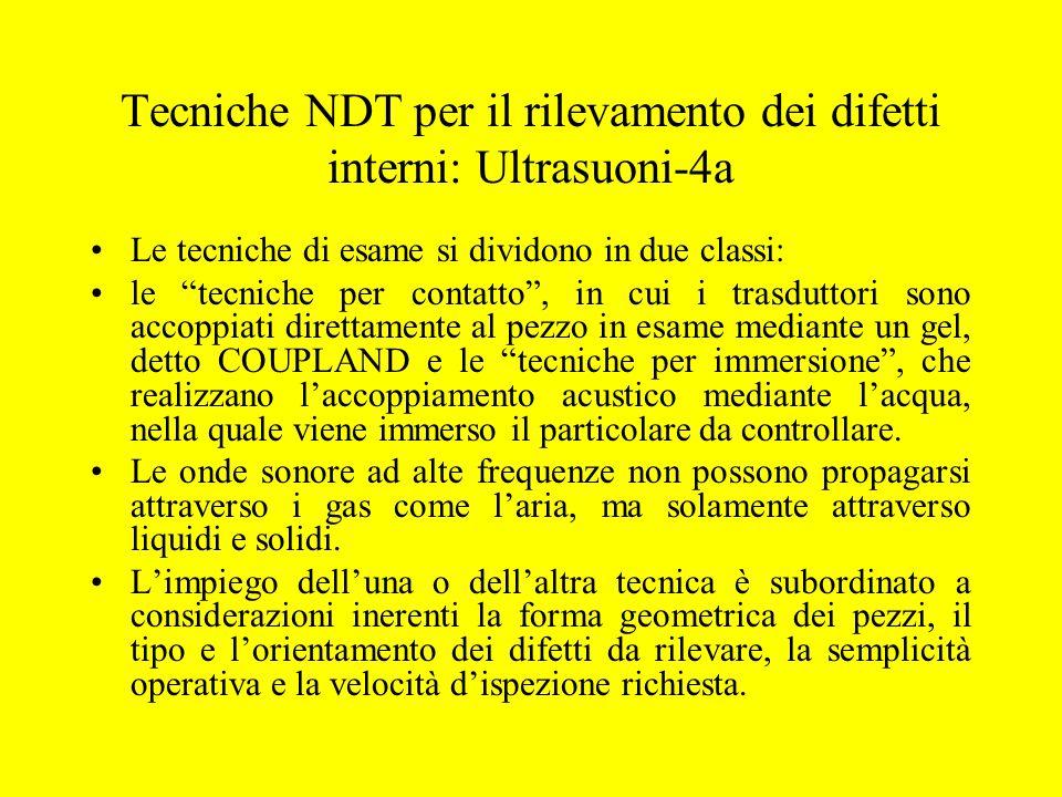 """Tecniche NDT per il rilevamento dei difetti interni: Ultrasuoni-4a Le tecniche di esame si dividono in due classi: le """"tecniche per contatto"""", in cui"""