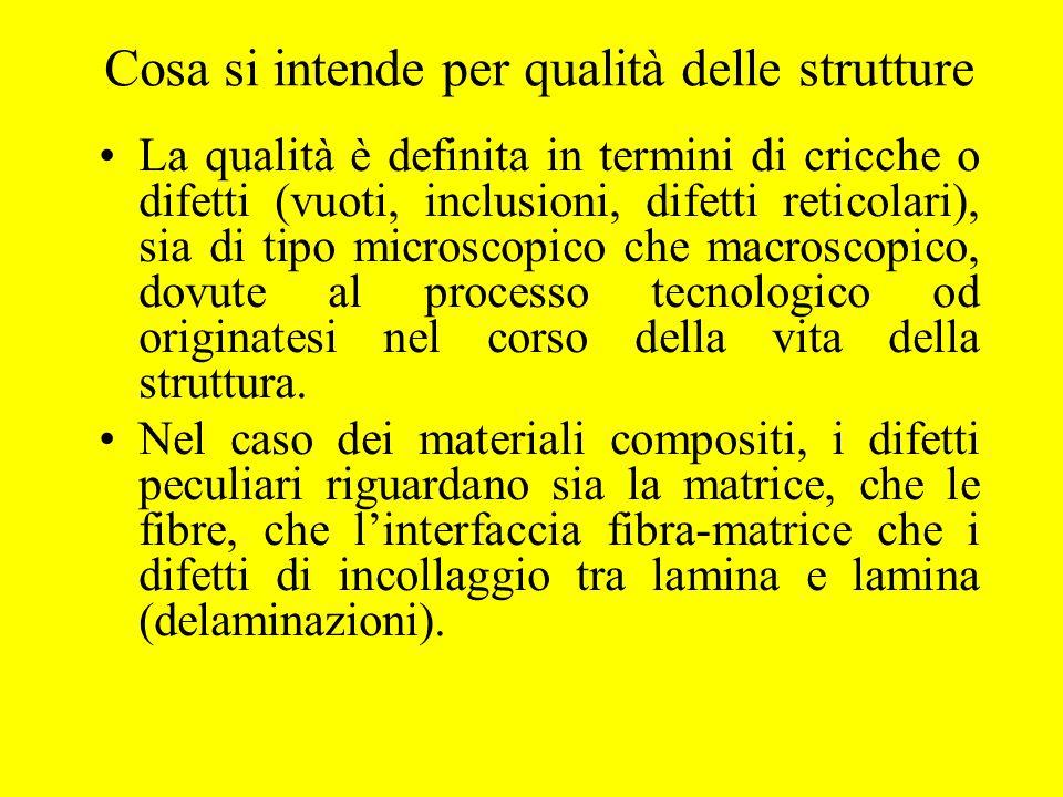 Cosa si intende per qualità delle strutture La qualità è definita in termini di cricche o difetti (vuoti, inclusioni, difetti reticolari), sia di tipo