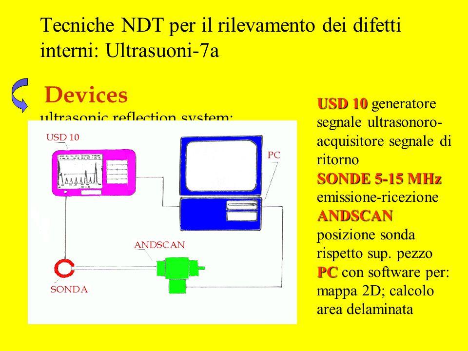 Tecniche NDT per il rilevamento dei difetti interni: Ultrasuoni-7a Devices ultrasonic reflection system: USD 10 USD 10 generatore segnale ultrasonoro-