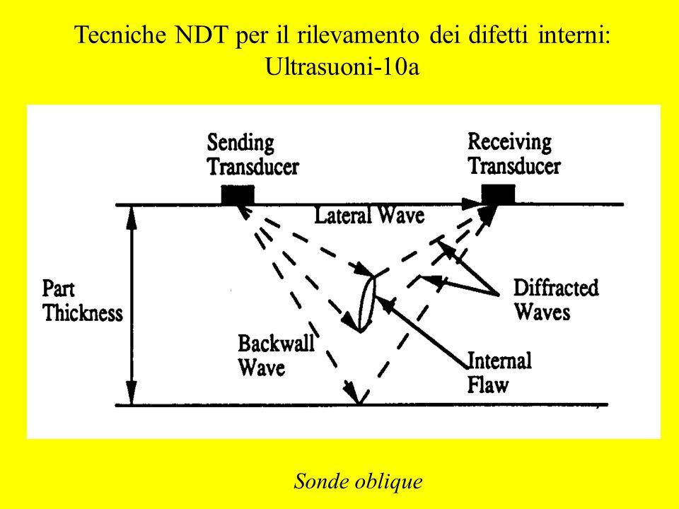 Tecniche NDT per il rilevamento dei difetti interni: Ultrasuoni-10a Sonde oblique