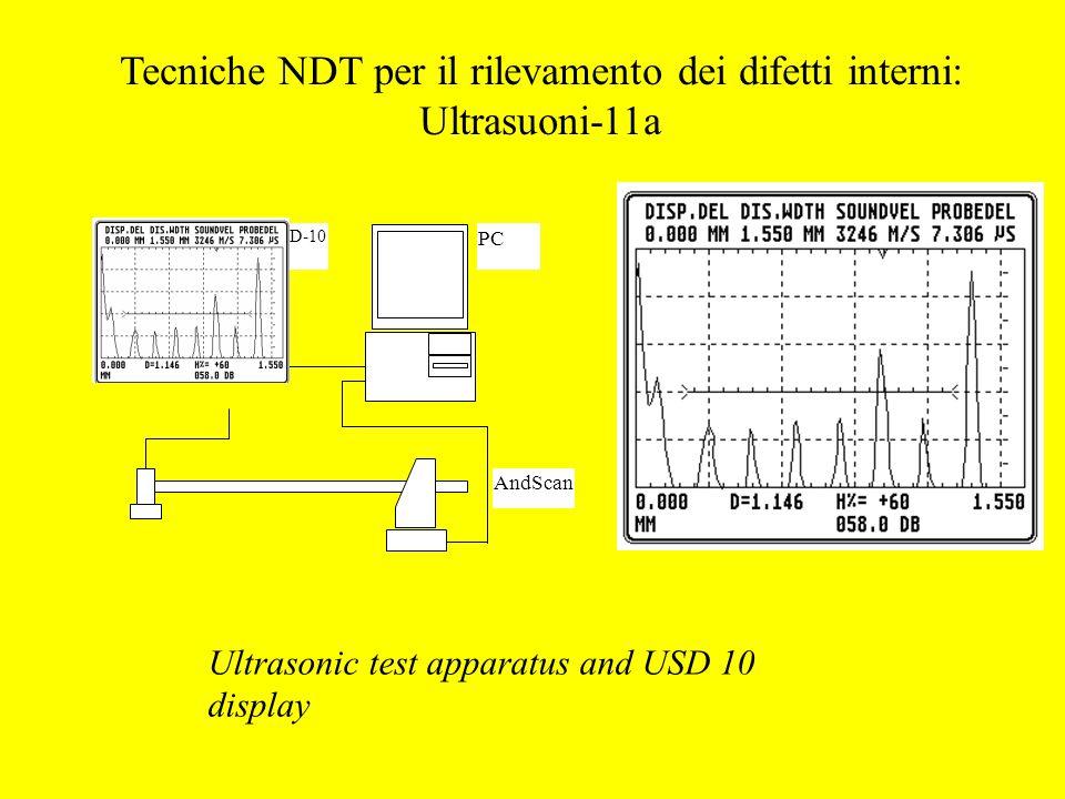 USD-10 PC AndScan Ultrasonic test apparatus and USD 10 display Tecniche NDT per il rilevamento dei difetti interni: Ultrasuoni-11a