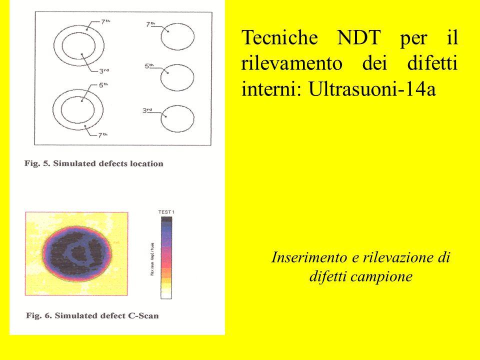 Inserimento e rilevazione di difetti campione Tecniche NDT per il rilevamento dei difetti interni: Ultrasuoni-14a