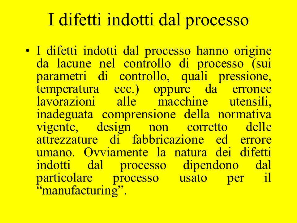 I difetti indotti dal processo I difetti indotti dal processo hanno origine da lacune nel controllo di processo (sui parametri di controllo, quali pre