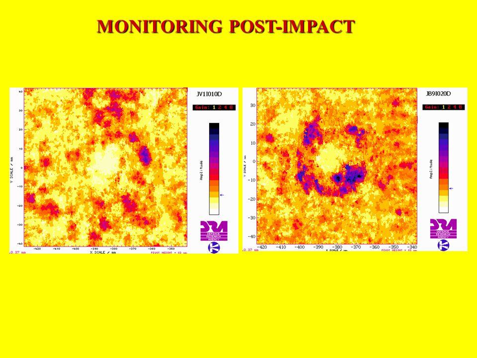 MONITORING POST-IMPACT