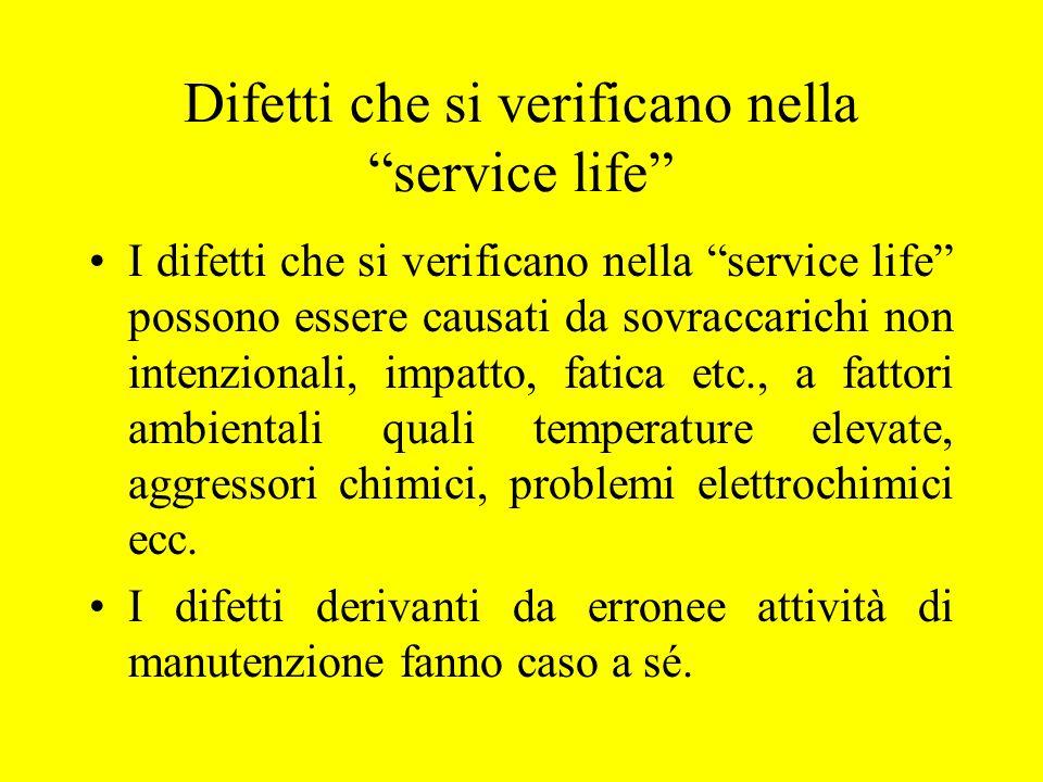 """Difetti che si verificano nella """"service life"""" I difetti che si verificano nella """"service life"""" possono essere causati da sovraccarichi non intenziona"""