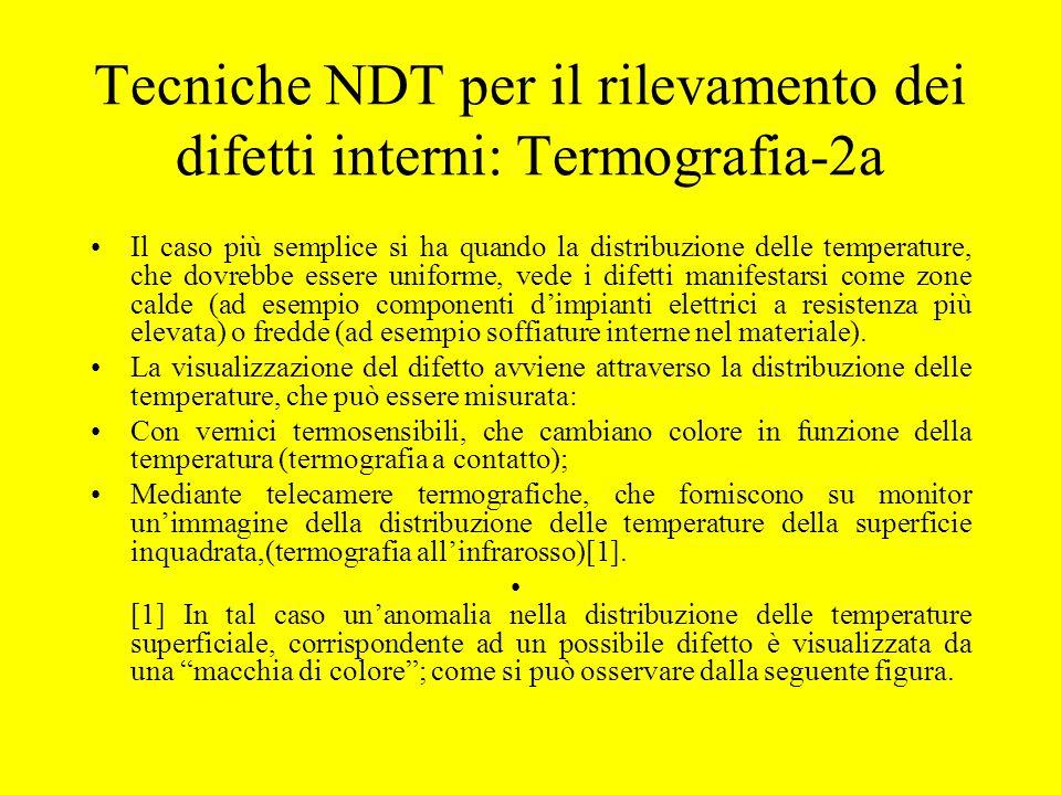 Tecniche NDT per il rilevamento dei difetti interni: Termografia-2a Il caso più semplice si ha quando la distribuzione delle temperature, che dovrebbe
