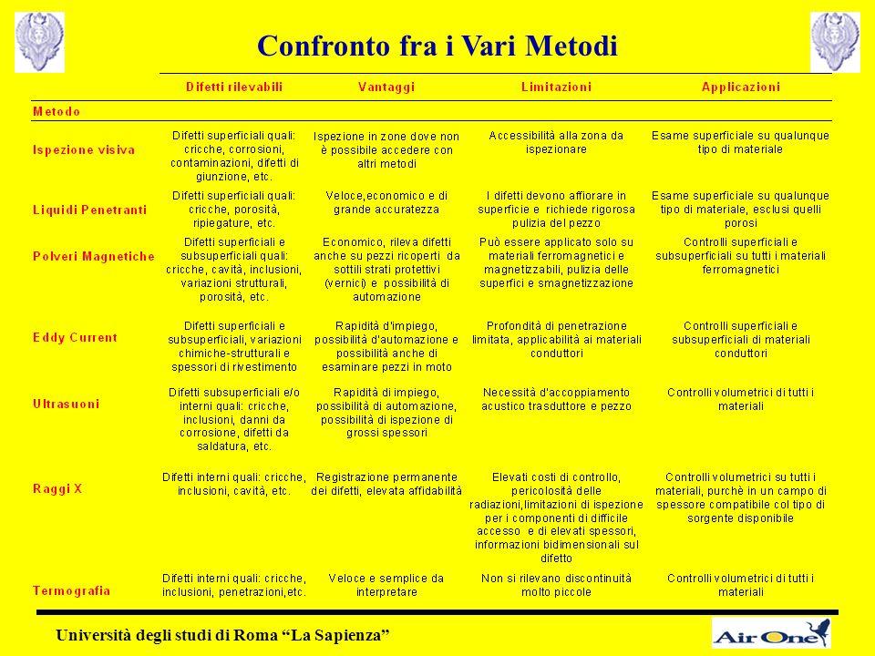 """Confronto fra i Vari Metodi Università degli studi di Roma """"La Sapienza"""""""