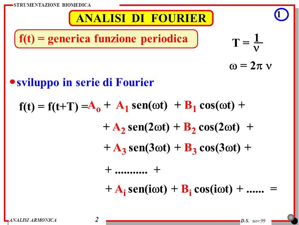 D.S.nov.99 ANALISI ARMONICA STRUMENTAZIONE BIOMEDICA 1 ANALISI E.E.G.