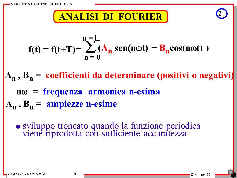 D.S.nov.99 ANALISI ARMONICA STRUMENTAZIONE BIOMEDICA 2 ANALISI E.E.G.