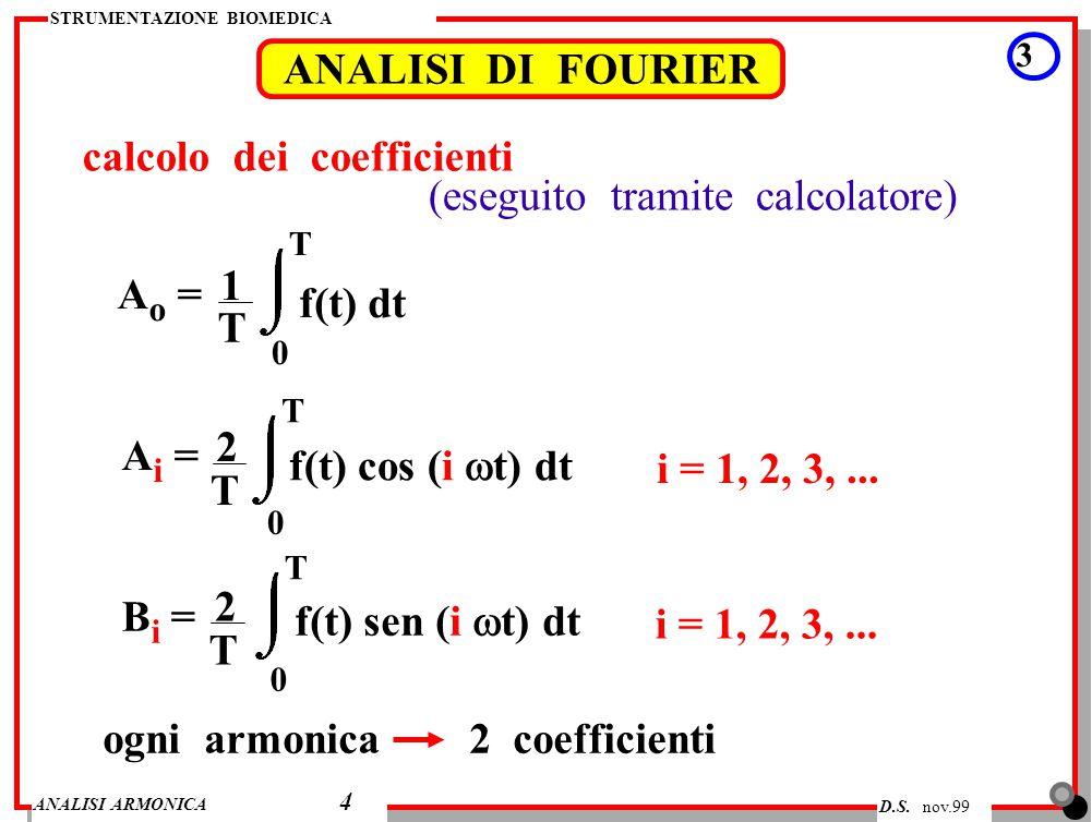 D.S.nov.99 ANALISI ARMONICA STRUMENTAZIONE BIOMEDICA 15 3 ANALISI E.E.G.