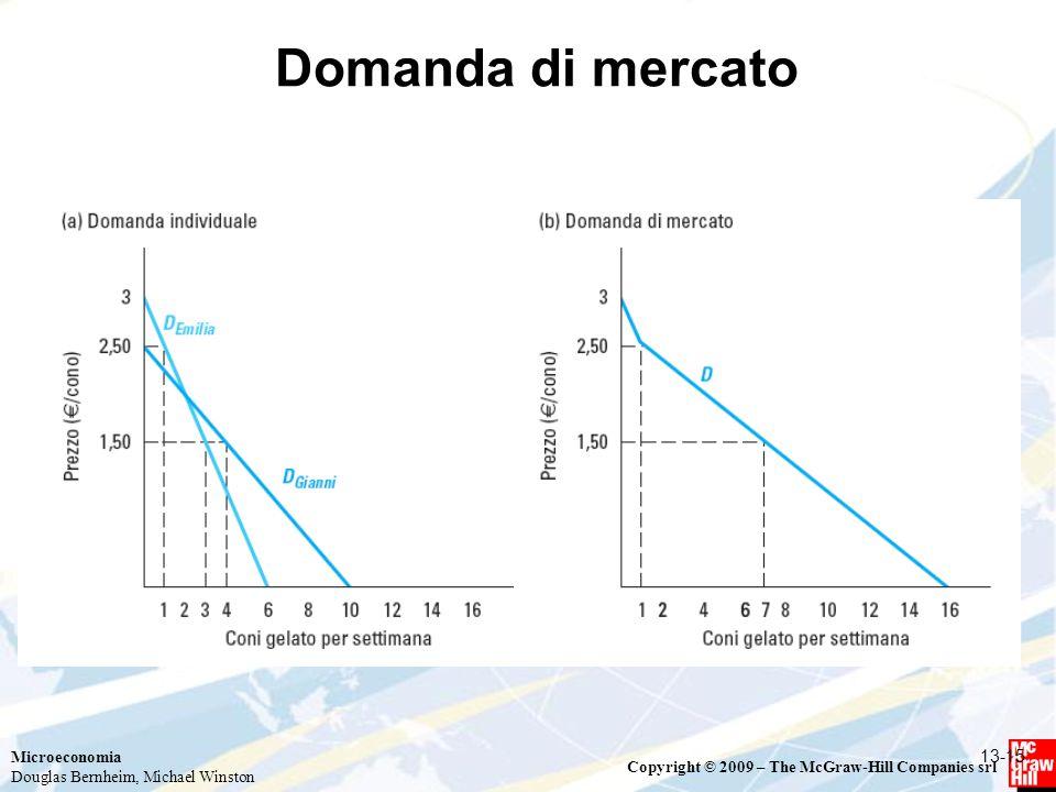 Microeconomia Douglas Bernheim, Michael Winston Copyright © 2009 – The McGraw-Hill Companies srl Domanda di mercato 13-15