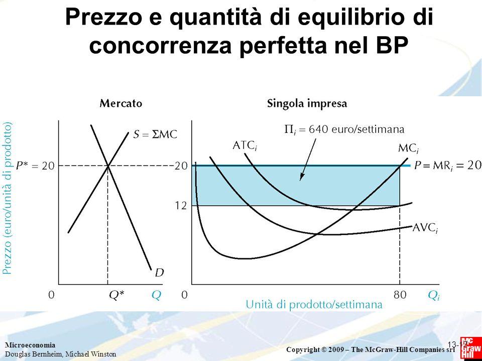 Microeconomia Douglas Bernheim, Michael Winston Copyright © 2009 – The McGraw-Hill Companies srl Prezzo e quantità di equilibrio di concorrenza perfet