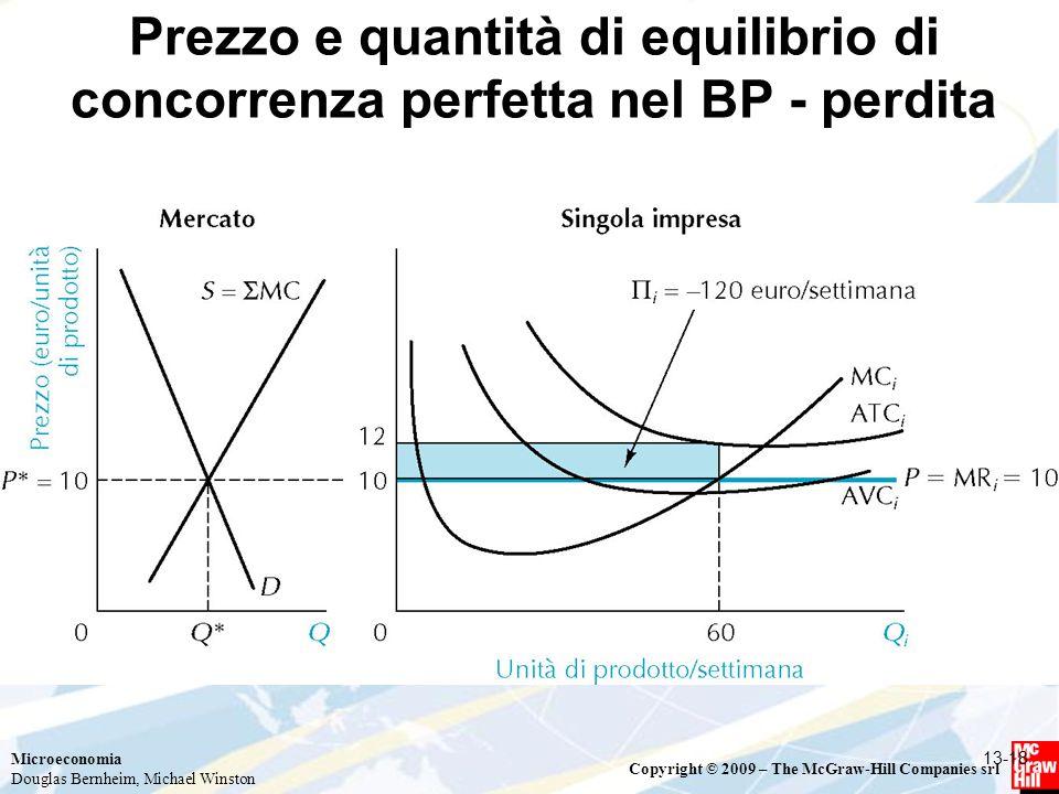 Microeconomia Douglas Bernheim, Michael Winston Copyright © 2009 – The McGraw-Hill Companies srl 13-18 Prezzo e quantità di equilibrio di concorrenza