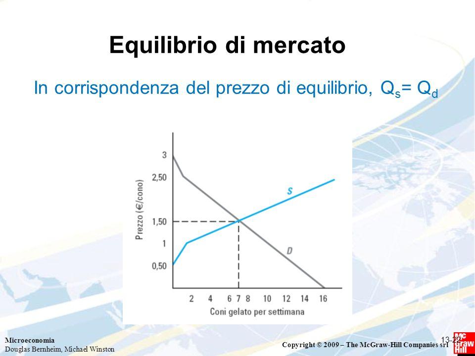 Microeconomia Douglas Bernheim, Michael Winston Copyright © 2009 – The McGraw-Hill Companies srl Equilibrio di mercato In corrispondenza del prezzo di