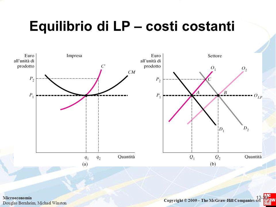 Microeconomia Douglas Bernheim, Michael Winston Copyright © 2009 – The McGraw-Hill Companies srl 13-30 Equilibrio di LP – costi costanti