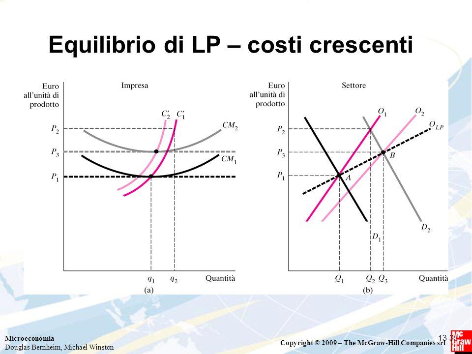 Microeconomia Douglas Bernheim, Michael Winston Copyright © 2009 – The McGraw-Hill Companies srl 13-31 Equilibrio di LP – costi crescenti