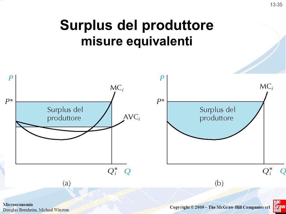 Microeconomia Douglas Bernheim, Michael Winston Copyright © 2009 – The McGraw-Hill Companies srl Surplus del produttore misure equivalenti 13-35