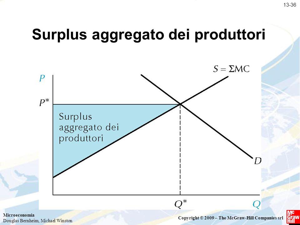 Microeconomia Douglas Bernheim, Michael Winston Copyright © 2009 – The McGraw-Hill Companies srl Surplus aggregato dei produttori 13-36