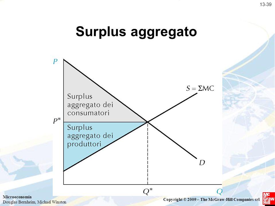 Microeconomia Douglas Bernheim, Michael Winston Copyright © 2009 – The McGraw-Hill Companies srl Surplus aggregato 13-39