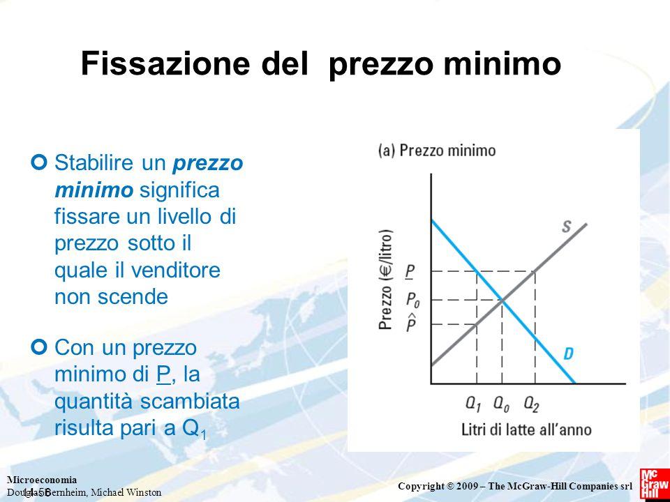 Microeconomia Douglas Bernheim, Michael Winston Copyright © 2009 – The McGraw-Hill Companies srl Fissazione del prezzo minimo Stabilire un prezzo mini